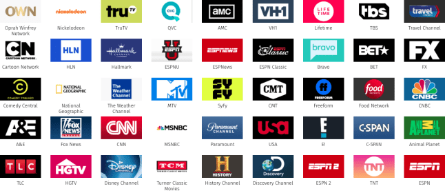 Channels | Right Side IPTV